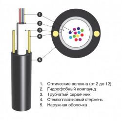 Подробнее оОптический кабель ОЦПс 1,5кН 2 волокна