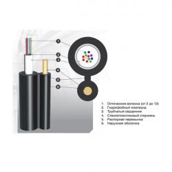 Подробнее оОптический кабель ОЦПТс 2кН 2 волокна