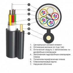 Подробнее оОптический кабель ОПТс 4кН 48 волокон