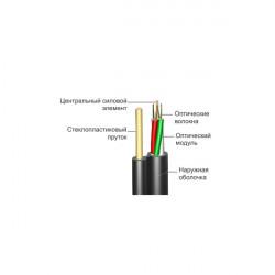 Оптика с жилами питания ОПт 4кН 8 волокон ОПт-8А4(2х4+2)-4,0