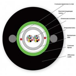 Мультимод 8 волокон 2,7кН внешний оптический кабель