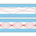 Мультимод-многомод оптический кабель